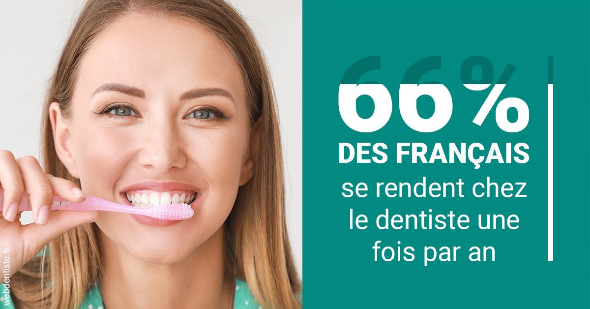 https://dr-monlouis-deva-michele-sandra.chirurgiens-dentistes.fr/66 % des Français 2